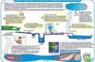 Sistema de ozônio para tratamento de resíduos agrícolas